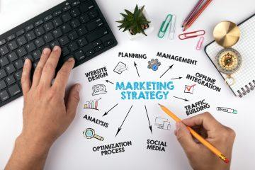 Die Teile der Online-Marketing